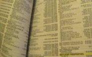 Πόσους συνδρομητές είχε ο πρώτος τηλεφωνικός κατάλογος του ΟΤΕ;
