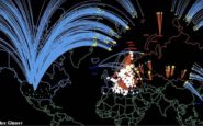 Τι θα γινόταν αν ξεσπούσε ένα τρίτος Παγκόσμιος Πόλεμος