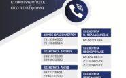 Σε ποια τηλέφωνα μπορούν να καλούν οι πολίτες σε περιπτώσεις έκτακτης ανάγκης